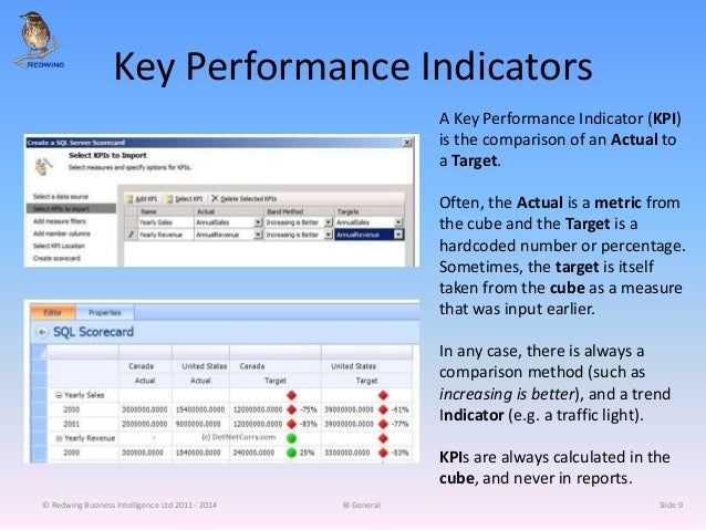 Key Performance Indicators A Key Performance Indicator (KPI) is the comparison of an Actual to a Target. Often, the Actual...