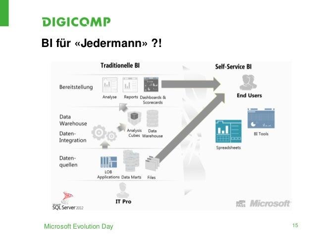 Sql 2012 Business Intelligence Mit Dem Microsoft Bi Stack