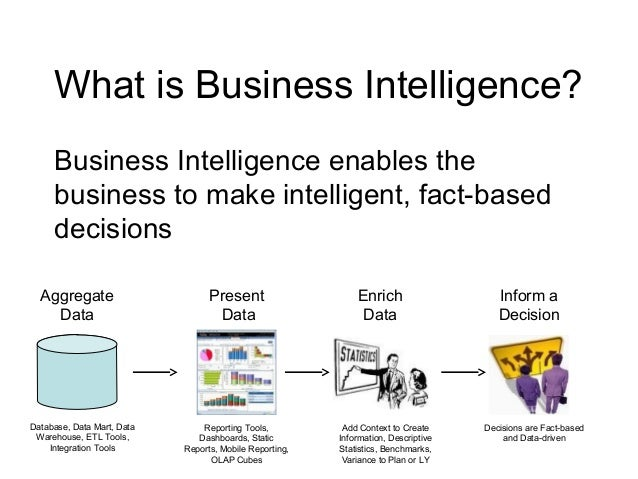Business Intelligence. Viking Cooking Classes Atlanta. Bachelor Degree On Line Inspection Sticker Ny. Bellevue Injury Attorney Frac Tank Definition. Massage Therapy Programs Online. New Iberia Technical College. How To Backup Data On Mac Drew Health Center. Wesleyan University Majors Limit On Roth Ira. Pharmacy Technician Online Certification