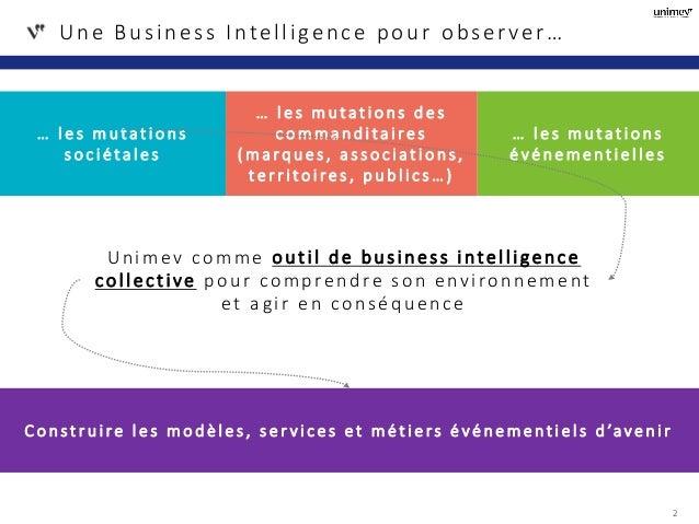 Business intelligence unimev   service adh - af Slide 2
