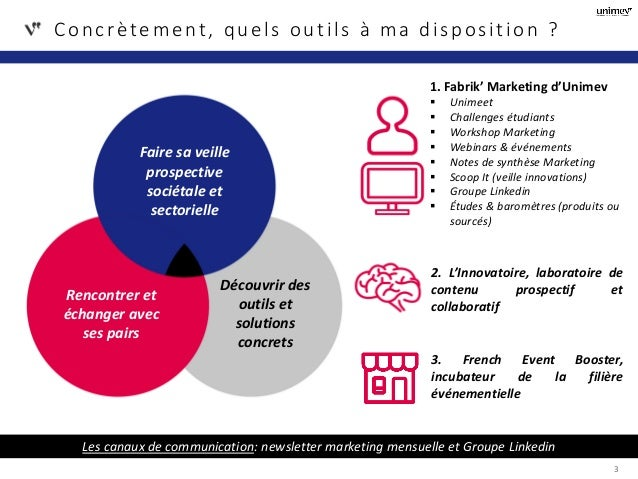 Business intelligence unimev   service adh - af Slide 3