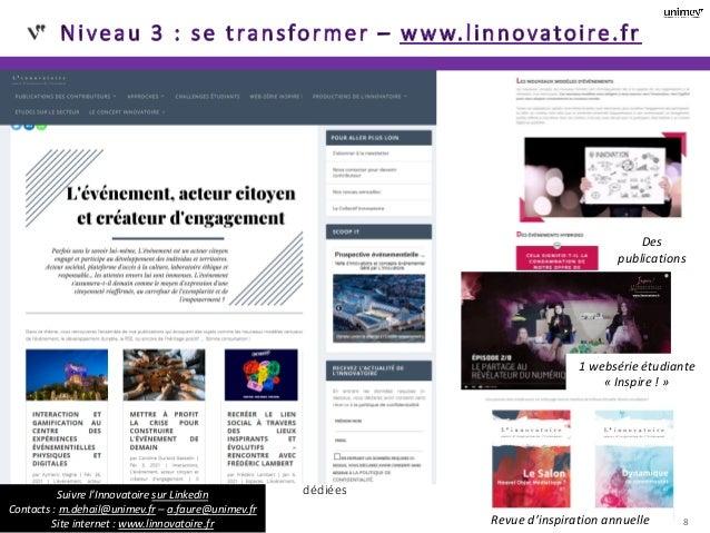 8 Publications et analyses dédiées Des publications 1 websérie étudiante « Inspire ! » Suivre l'Innovatoire sur Linkedin C...