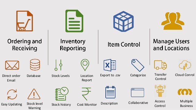 Inventory management and stock control software | Inventoria