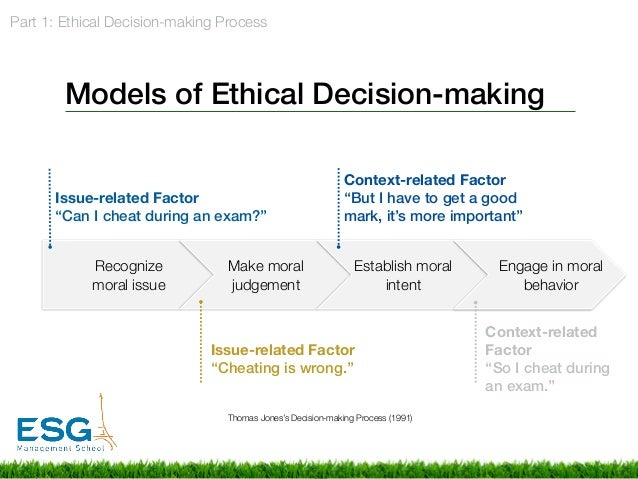 analysis of ethical dilemma part 2 Retrospective/existing data analysis raises a number of issues  decision tree ( part 2)  the ethical dilemma, then, is to discover the most intelligent course.