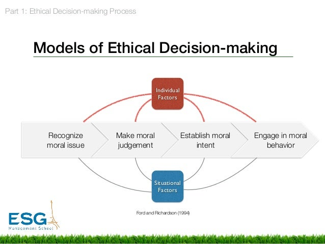 business policy ethical decision making Making choices: a framework for making ethical decisions decisions about right and wrong permeate everyday life ethics should concern all levels.