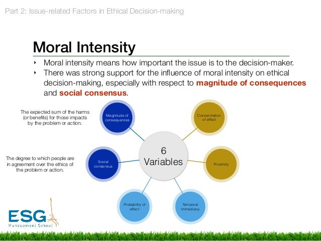 ethical issue intensity definition