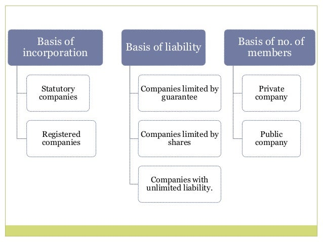 transferability of shares British virgin islands  transferability of shares and beneficial interests 14 shares not to be issued or transferred without approval part iv - administration.
