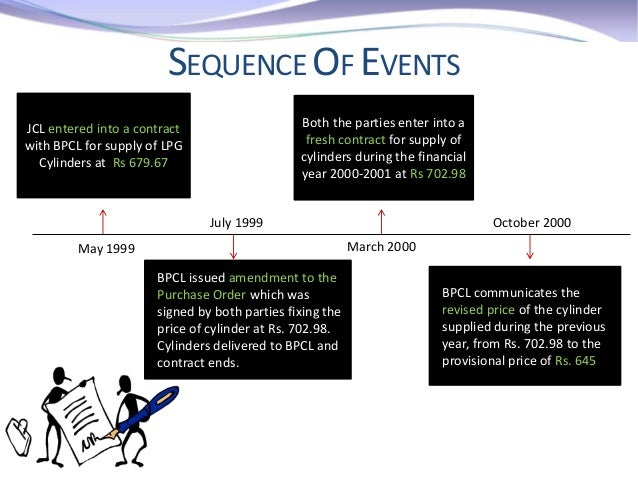 case study of sale of goods act Sale of goods law in the southern states of nigeria is a verbatim reproduction of the 1893 act states in the northern nigeria have their sales of goods law with some variations 3 kanyip bb, 'service liability under nigerian consumer law' consumer journal, (2005) 1(1), 90-95.