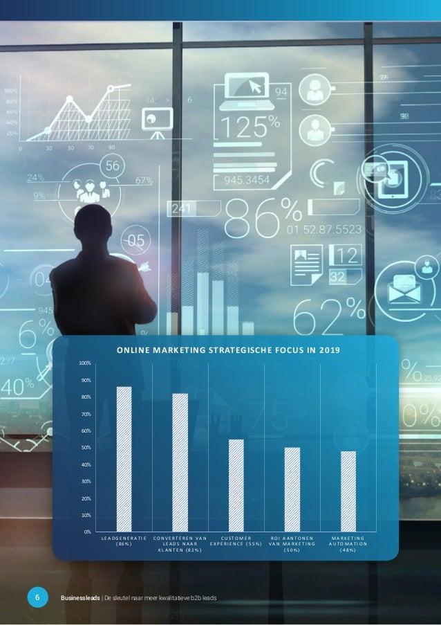6 Businessleads | De sleutel naar meer kwalitatieve b2b leads 0% 10% 20% 30% 40% 50% 60% 70% 8 0% 90% 100% L E A D G E N E...