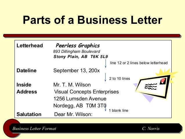 Business letter format – Parts of a Business Letter