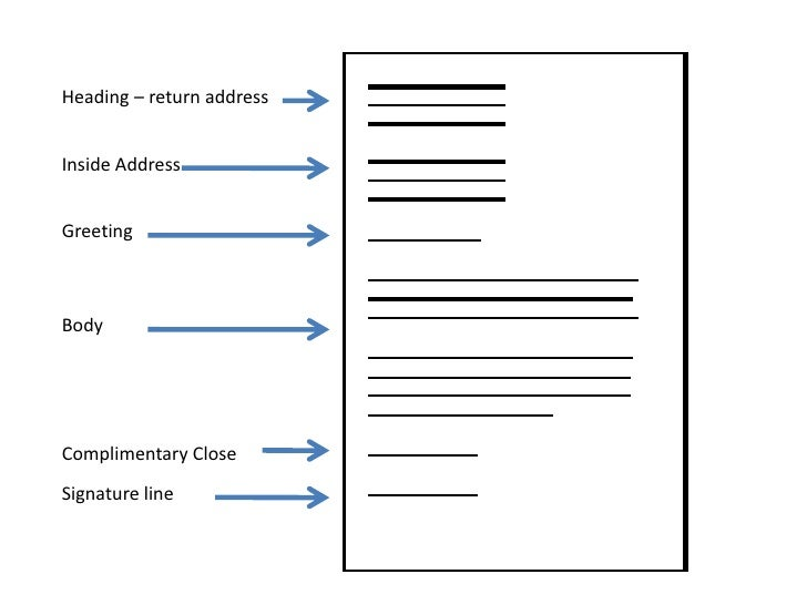 Where To Put Return Address On Letter.Business Letter Inside Address Yupar Magdalene Project Org