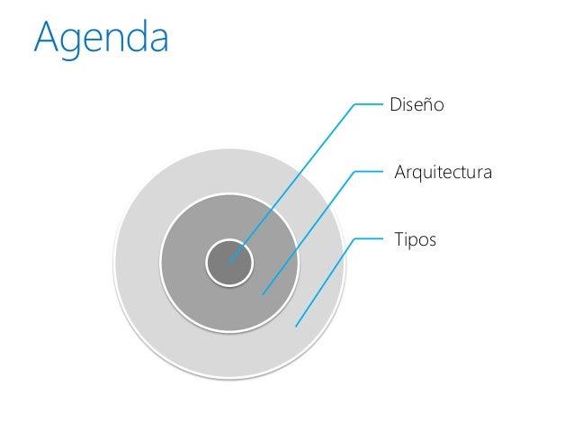 Business Logic 2012 Slide 3