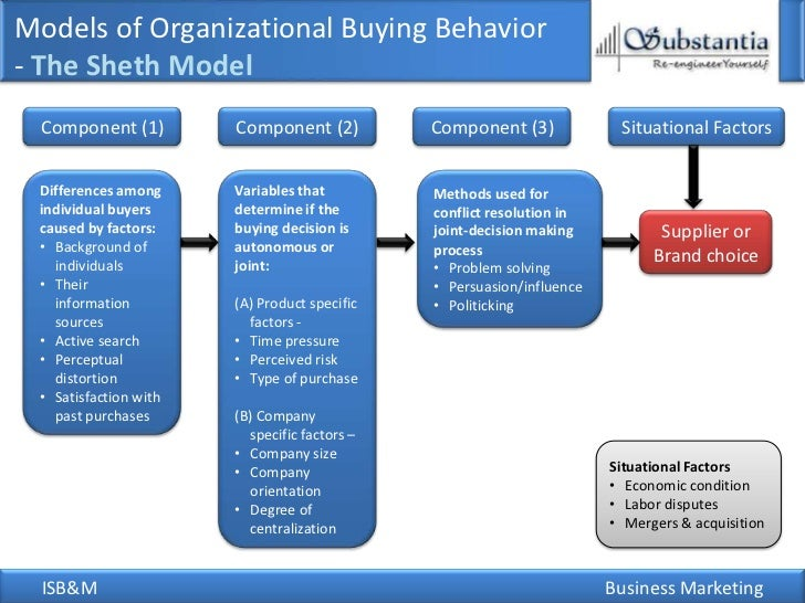 organizational buying behaviour What are the differences between the organizational and consumer markets by alexis writing updated april 13, 2018.
