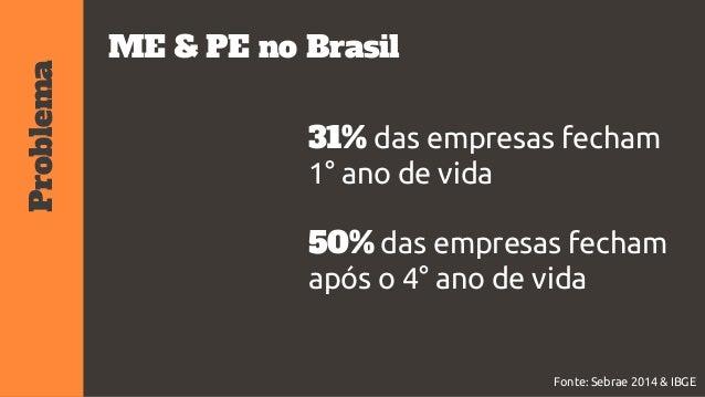 80% Cenário vendas acontecem entre o 5 e 20 contato com o cliente Fonte: National Sales Executive Association (EUA)