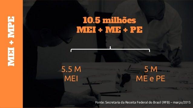+50% mão de obra formal +25% PIB nacional Microepequenas