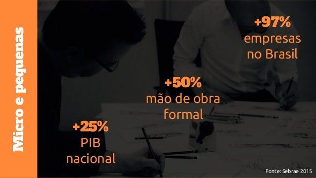 10% Cenário fazem +03 contatos com o cliente Fonte: National Sales Executive Association (EUA)