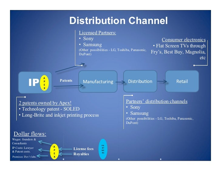 distribution channel for kodak