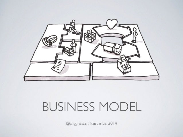 BUSINESS MODEL 	  @anggriawan, kaist mba, 2014