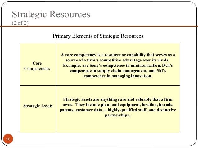 Dell Computers – Human Resource Strategy Essay