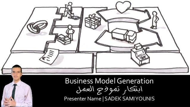 Business Model Generation ‫العمل‬ ‫تموذج‬ ‫ابتكار‬ Presenter Name | SADEK SAMIYOUNIS