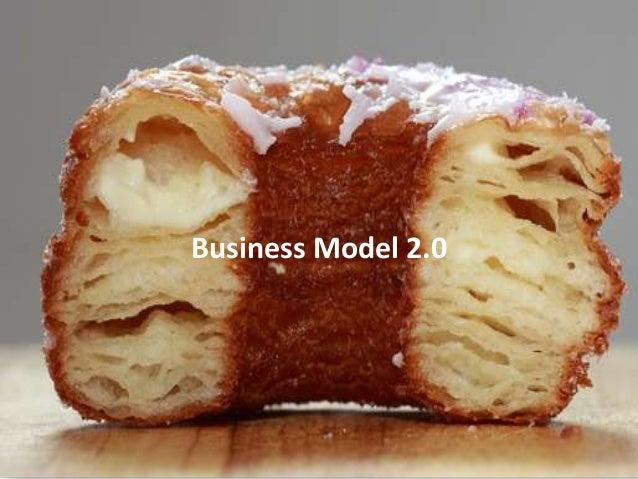 Business model 2.0