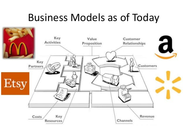Business Models as of Today