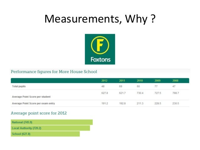 Measurements, Why ?