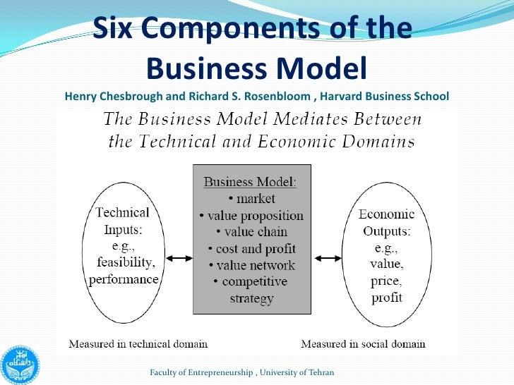 Harvard business school essays