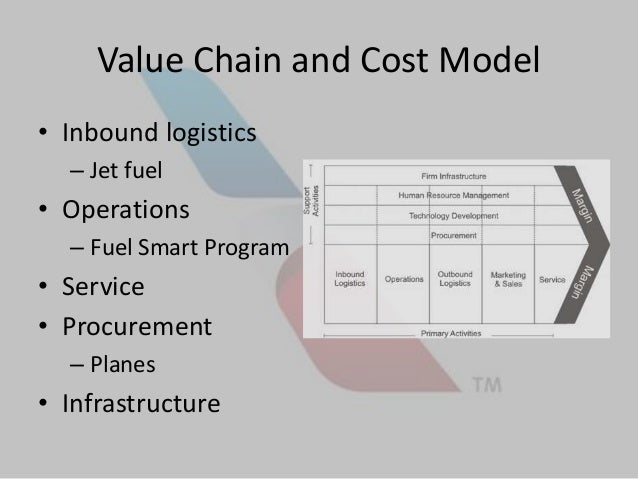 value chain of jet airways British airway stratagic management emirates 5jet airways pestle analysis pestle analysis value-chain analysis value chain analysis is.