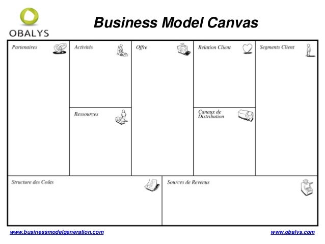www.businessmodelgeneration.comBusiness Model Canvaswww.obalys.com