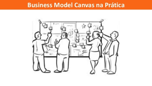 Business Model Canvas na Prática