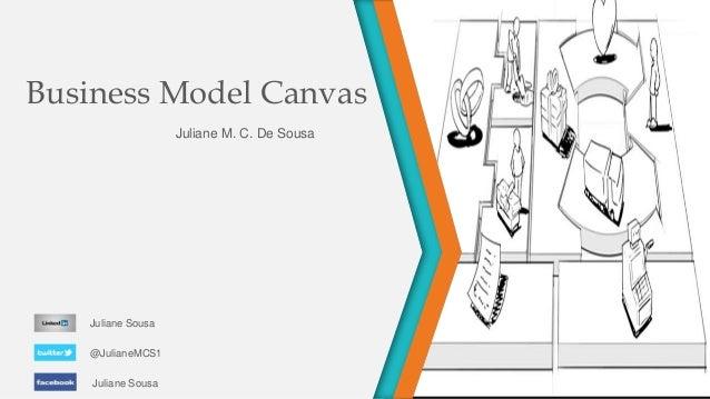 Business Model Canvas Juliane Sousa @JulianeMCS1 Juliane Sousa Juliane M. C. De Sousa