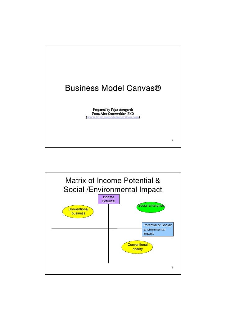 Business Model Canvas®              Prepared by Fajar Anugerah              From Alex Osterwalder, PhD           (www.busi...