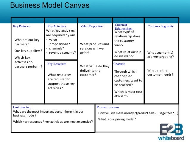it service cost model template - business model template overview