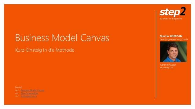 Business Model Canvas Kurz-Einsteig in die Methode basiert auf Business Model Canvas von Alex Osterwalder via strategyzer....