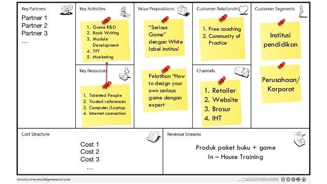 Workshop Business Model Canvas Universitas Indonesia oleh ...