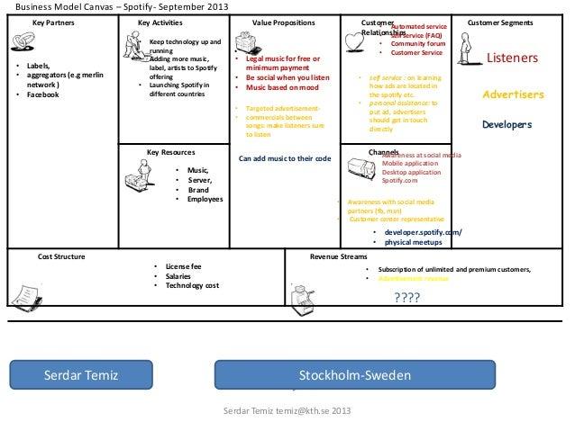 Business Model Canvas 2013