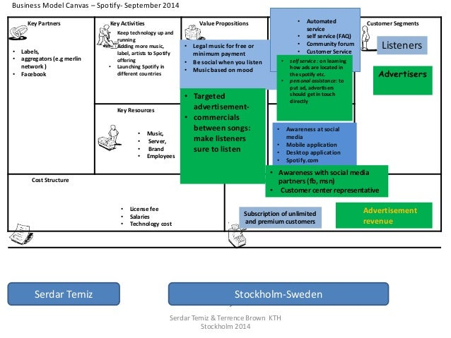 openrice business model Business model, the o2o business model based on the value net and the application of research methods openricecom in hong kong sar, and dianpingcom in china.