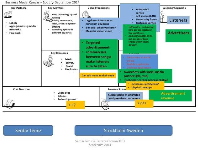 Innovation & Business Model & Business Model Canvas 2014