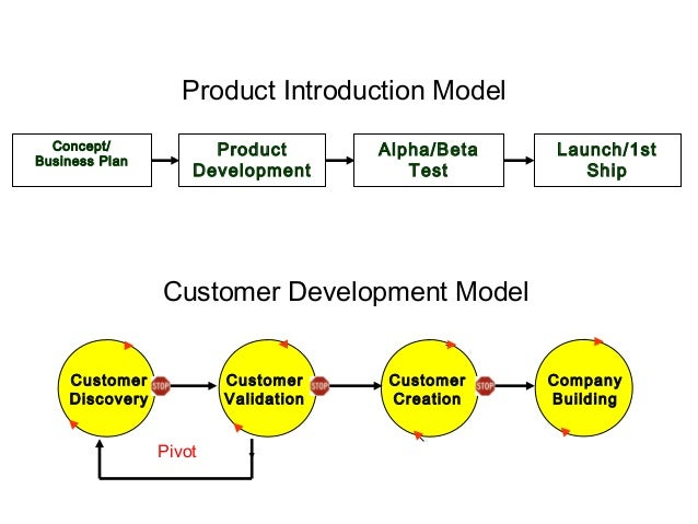 Toy Models Product : The business model canvas and social impact