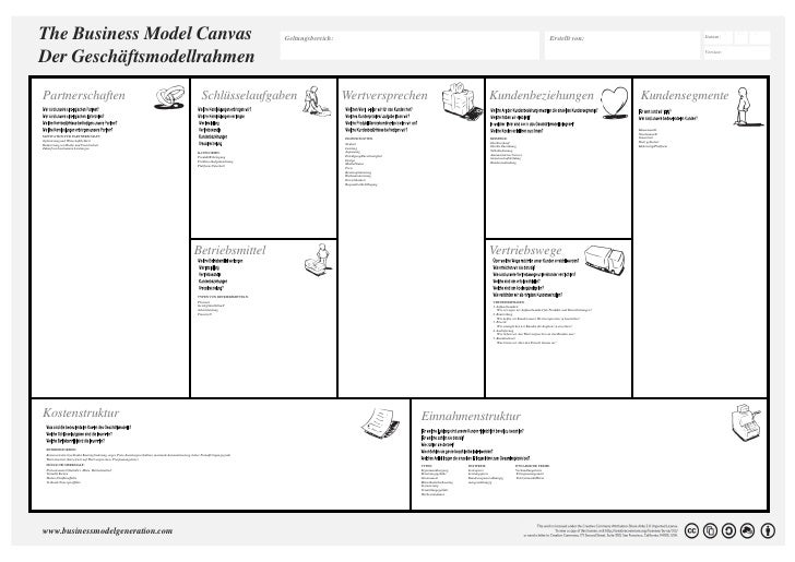 The Business Model Canvas                                                                                                 ...