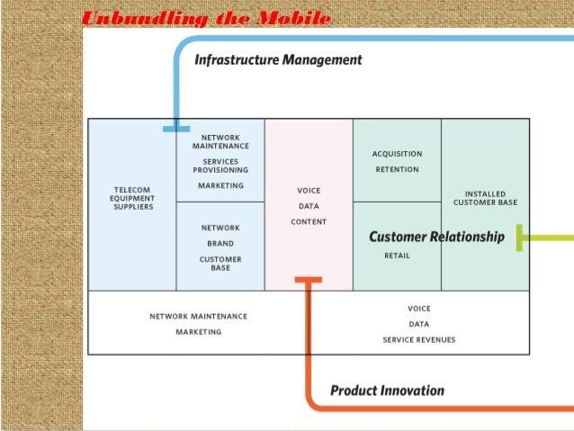 Business Model Canvas (Dr. Htet Zan Linn)