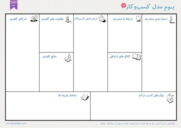 Business Model Canvas  نسخه بومی شده بوم مدل کسب وکار - فایل با جاهای خالی