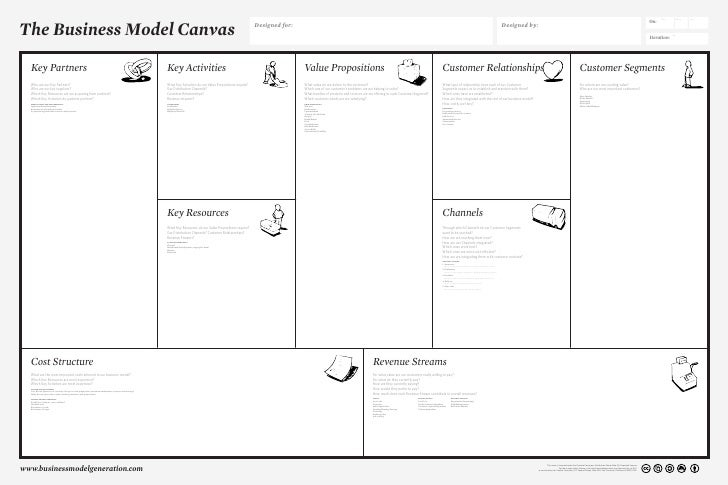 Day      Month   YearThe Business Model Canvas                                                                            ...