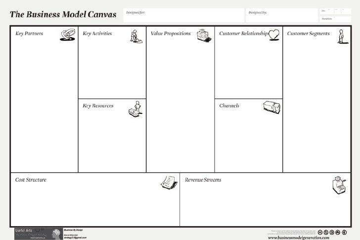 Business model canvas_small_page