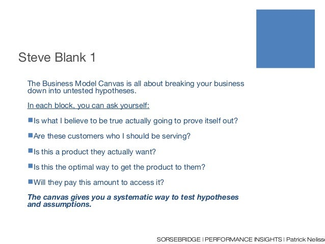 Business model canvas template patrick nelisse 7 steve blank 1 the business model wajeb Choice Image