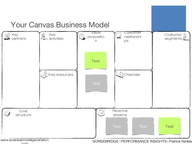 Business model canvas template sorsebridge performance insights patrick nelisse 9 your canvas business model flashek Choice Image