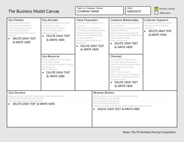 Business model canvas template bplan the uc berkeley startup competition x the business model canvas key partners who are friedricerecipe Image collections