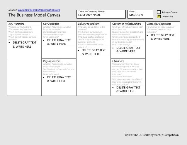 Business model canvas template cheaphphosting Gallery