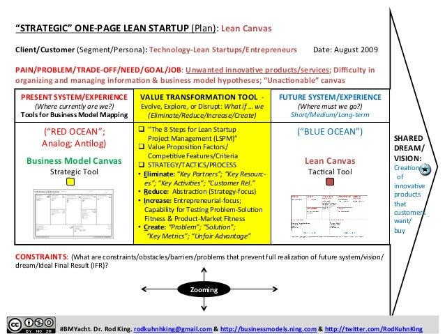 "STRATEGIC"" ONE-‐PAGE LEAN STARTUP (Plan):"